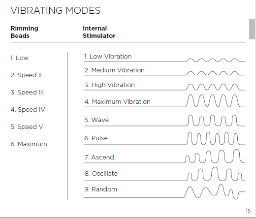 BVibe Rimming Plug vibration patterns